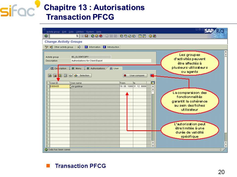 20 Chapitre 13 : Autorisations Transaction PFCG Transaction PFCG