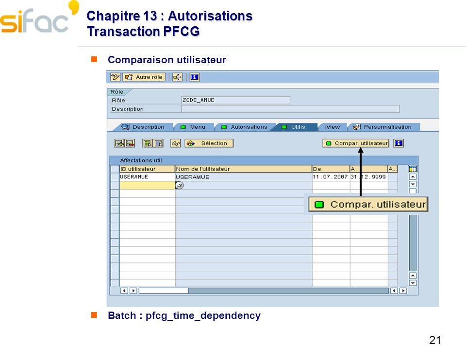21 Chapitre 13 : Autorisations Transaction PFCG Comparaison utilisateur Batch : pfcg_time_dependency