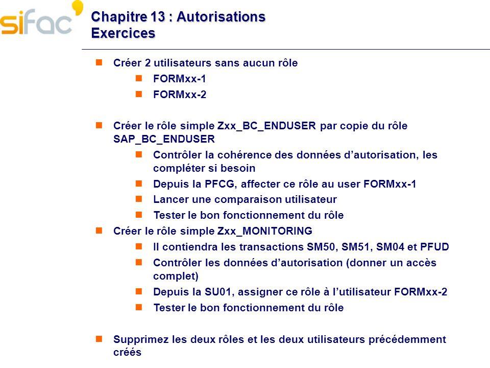 Chapitre 13 : Autorisations Exercices Créer 2 utilisateurs sans aucun rôle FORMxx-1 FORMxx-2 Créer le rôle simple Zxx_BC_ENDUSER par copie du rôle SAP