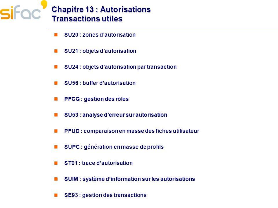 Chapitre 13 : Autorisations Transactions utiles SU20 : zones dautorisation SU21 : objets dautorisation SU24 : objets dautorisation par transaction SU5
