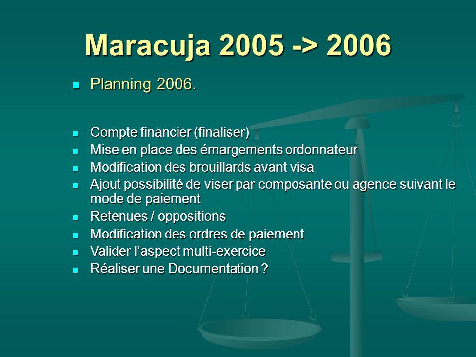 Maracuja 2005 -> 2006 Planning 2006. Planning 2006. Compte financier (finaliser) Compte financier (finaliser) Mise en place des émargements ordonnateu