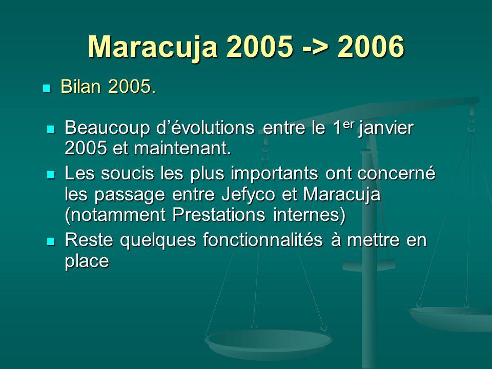 Maracuja 2005 -> 2006 Bilan 2005. Bilan 2005. Beaucoup dévolutions entre le 1 er janvier 2005 et maintenant. Beaucoup dévolutions entre le 1 er janvie