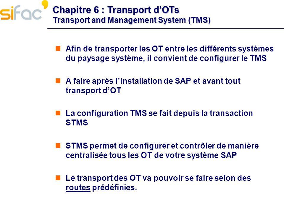 Chapitre 6 : Transport dOTs Transport and Management System (TMS) Afin de transporter les OT entre les différents systèmes du paysage système, il conv