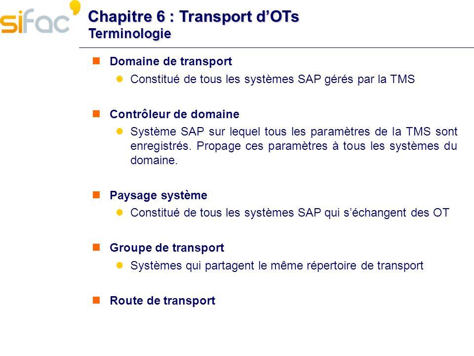 Chapitre 6 : Transport dOTs Terminologie Domaine de transport Constitué de tous les systèmes SAP gérés par la TMS Contrôleur de domaine Système SAP su