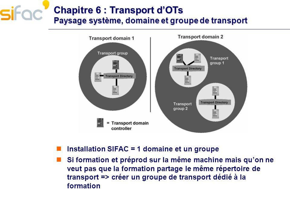 Chapitre 6 : Transport dOTs Paysage système, domaine et groupe de transport Installation SIFAC = 1 domaine et un groupe Si formation et préprod sur la