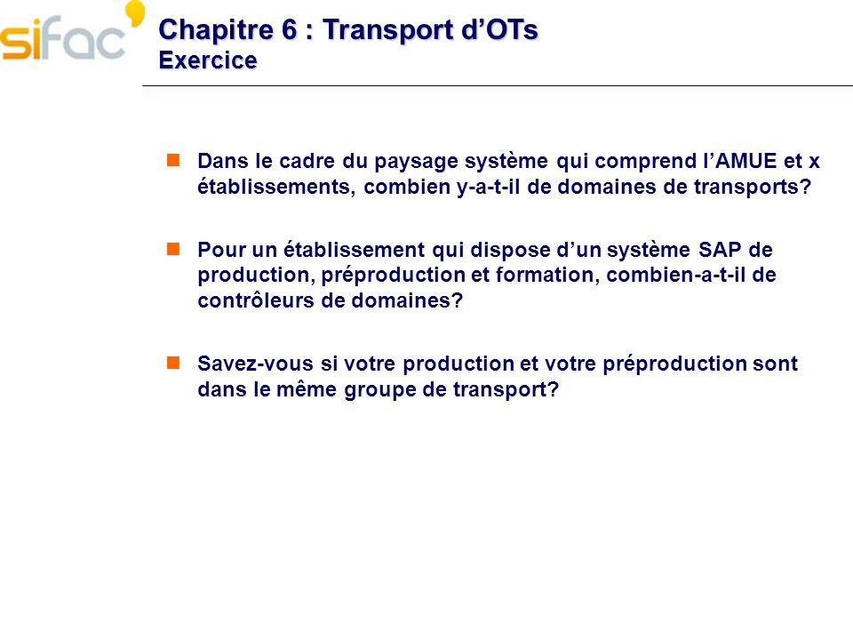 Chapitre 6 : Transport dOTs Exercice Dans le cadre du paysage système qui comprend lAMUE et x établissements, combien y-a-t-il de domaines de transpor