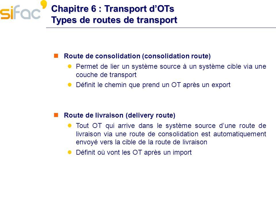 Chapitre 6 : Transport dOTs Types de routes de transport Route de consolidation (consolidation route) Permet de lier un système source à un système ci