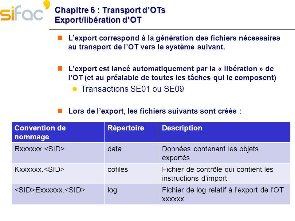 Chapitre 6 : Transport dOTs Export/libération dOT Lexport correspond à la génération des fichiers nécessaires au transport de lOT vers le système suiv