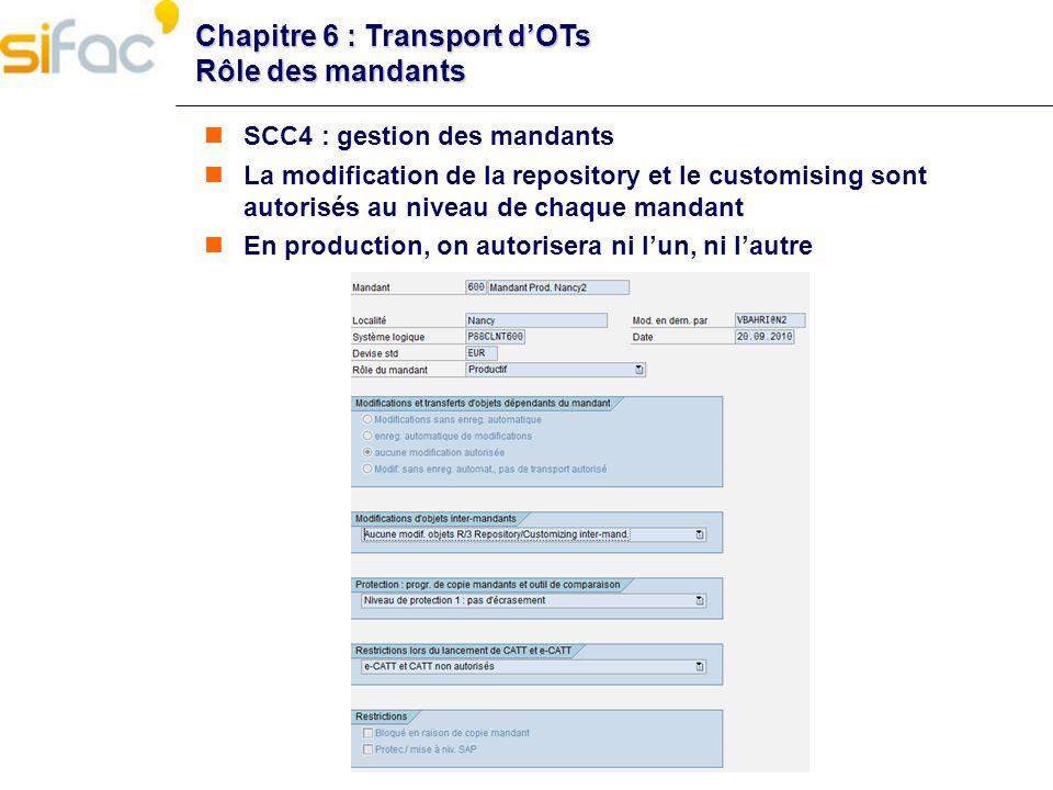 Chapitre 6 : Transport dOTs Rôle des mandants SCC4 : gestion des mandants La modification de la repository et le customising sont autorisés au niveau