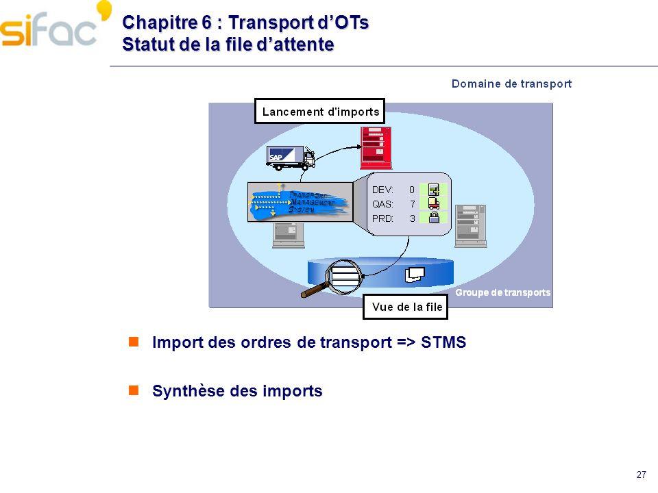 27 Chapitre 6 : Transport dOTs Statut de la file dattente Import des ordres de transport => STMS Synthèse des imports