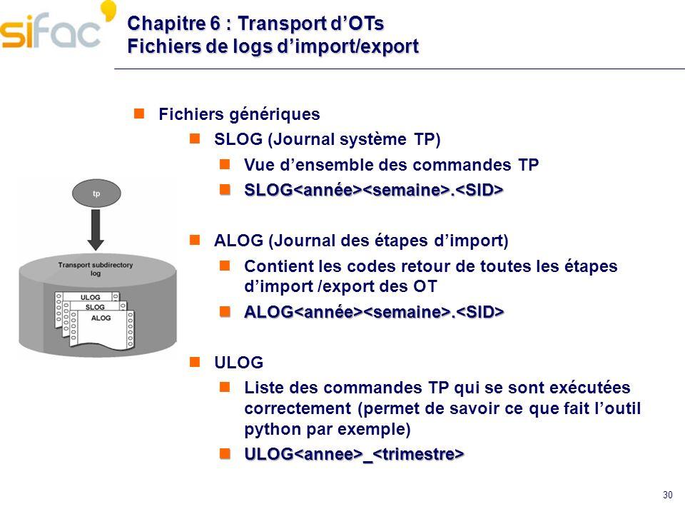 30 Chapitre 6 : Transport dOTs Fichiers de logs dimport/export Fichiers génériques SLOG (Journal système TP) Vue densemble des commandes TP SLOG. SLOG