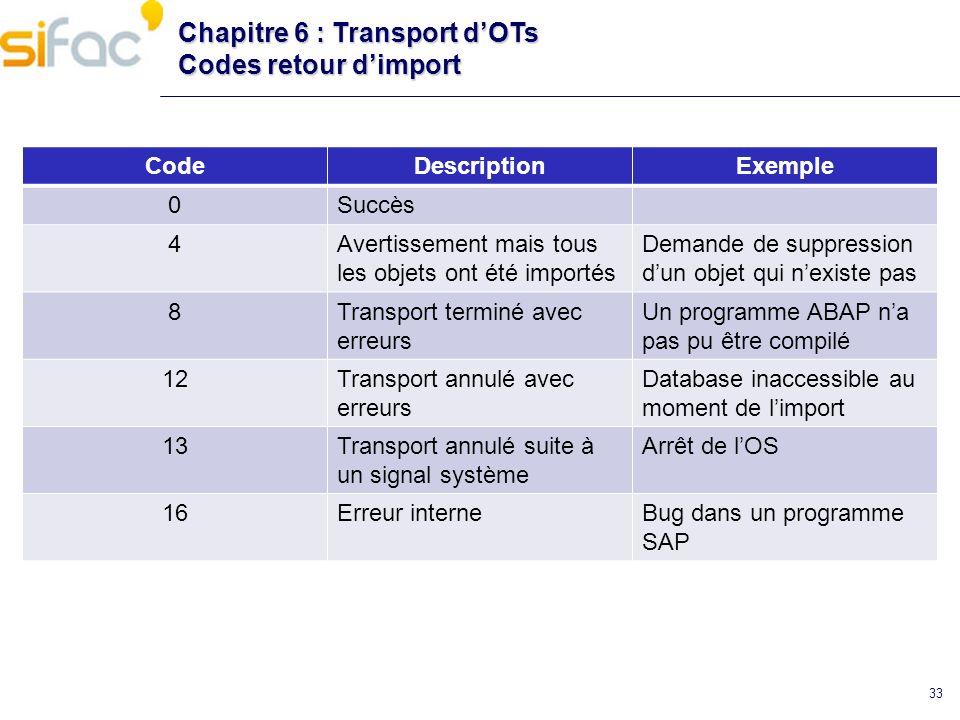 33 Chapitre 6 : Transport dOTs Codes retour dimport CodeDescriptionExemple 0Succès 4Avertissement mais tous les objets ont été importés Demande de sup