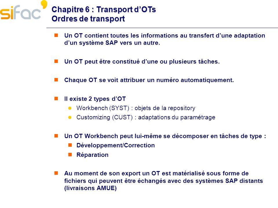 Chapitre 6 : Transport dOTs Ordres de transport Un OT contient toutes les informations au transfert dune adaptation dun système SAP vers un autre. Un