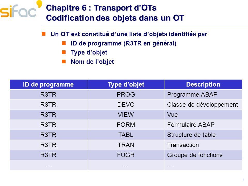 Chapitre 6 : Transport dOTs Codification des objets dans un OT 6 Un OT est constitué dune liste dobjets identifiés par ID de programme (R3TR en généra