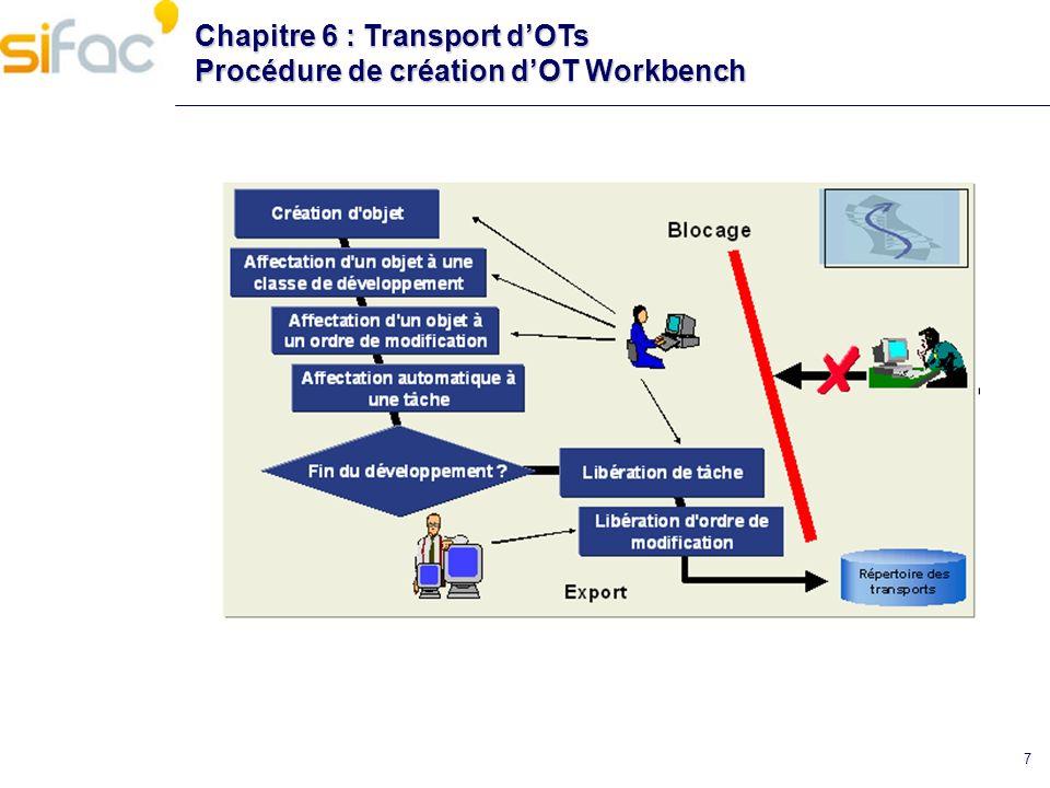 7 Chapitre 6 : Transport dOTs Procédure de création dOT Workbench