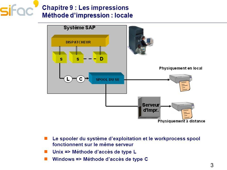 3 Méthode dimpression : locale Chapitre 9 : Les impressions Méthode dimpression : locale Le spooler du système dexploitation et le workprocess spool f