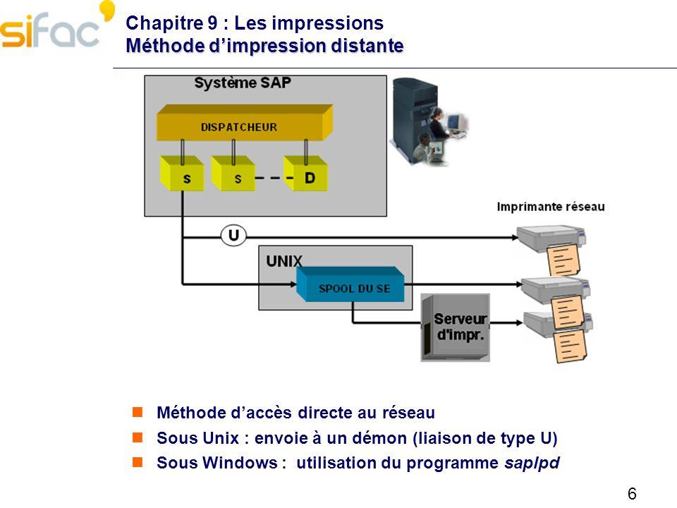 6 Méthode dimpression distante Chapitre 9 : Les impressions Méthode dimpression distante Méthode daccès directe au réseau Sous Unix : envoie à un démo