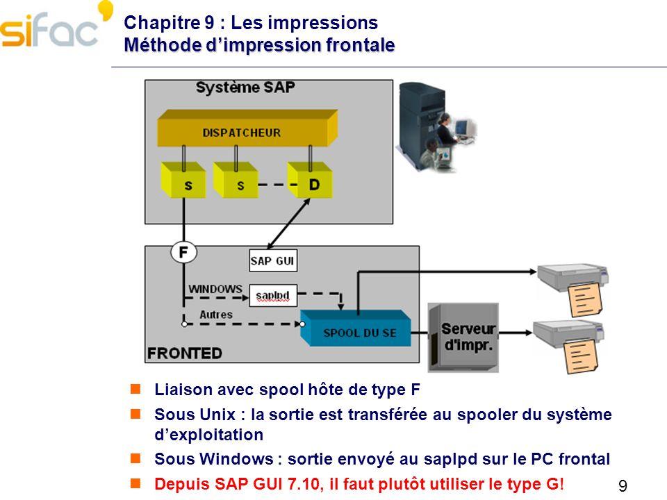 9 Méthode dimpression frontale Chapitre 9 : Les impressions Méthode dimpression frontale Liaison avec spool hôte de type F Sous Unix : la sortie est t