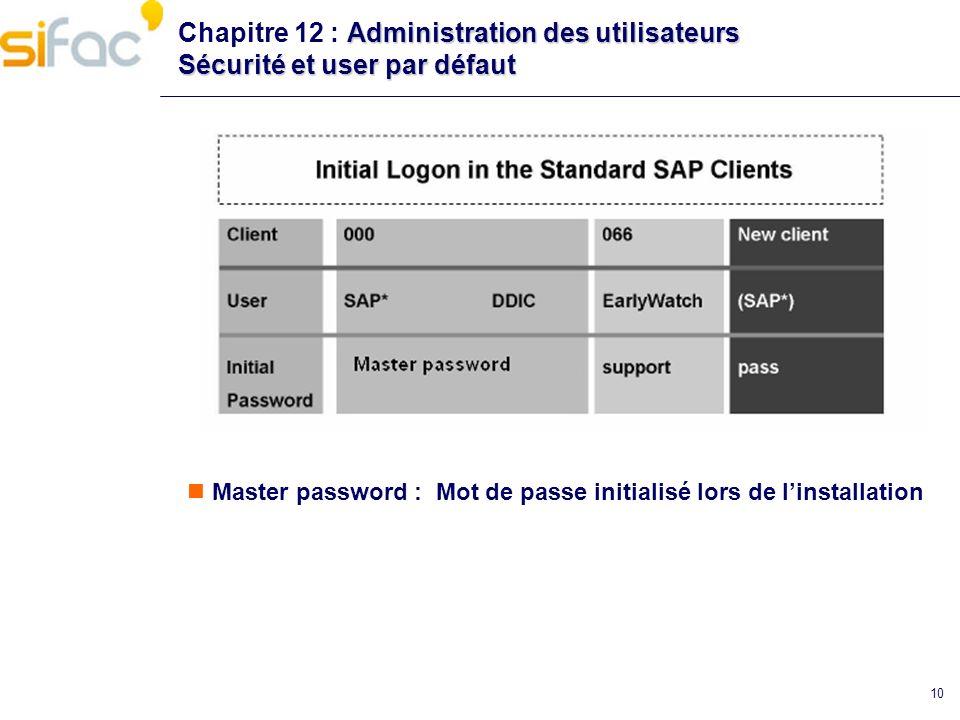 10 Administration des utilisateurs Sécurité et user par défaut Chapitre 12 : Administration des utilisateurs Sécurité et user par défaut Master passwo