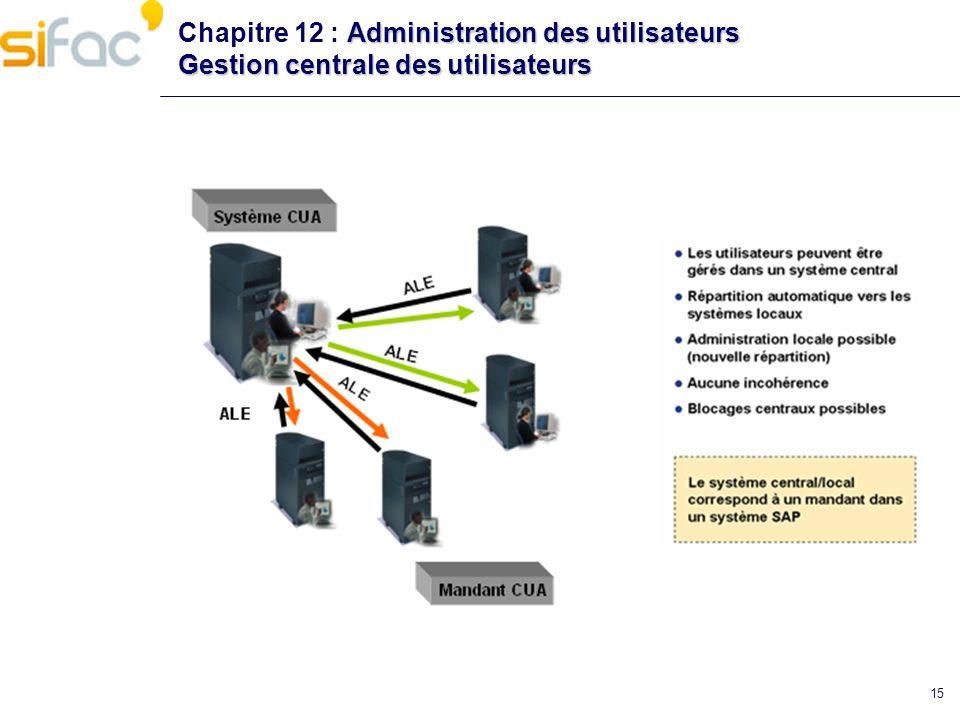 15 Administration des utilisateurs Gestion centrale des utilisateurs Chapitre 12 : Administration des utilisateurs Gestion centrale des utilisateurs