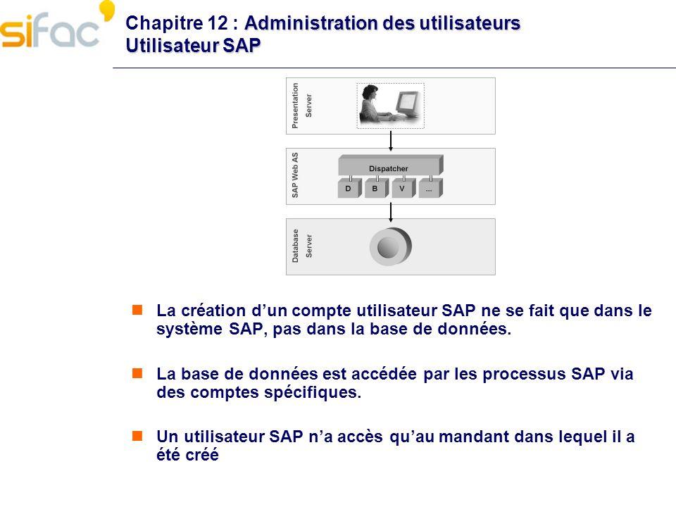 Administration des utilisateurs Utilisateur SAP Chapitre 12 : Administration des utilisateurs Utilisateur SAP La création dun compte utilisateur SAP n