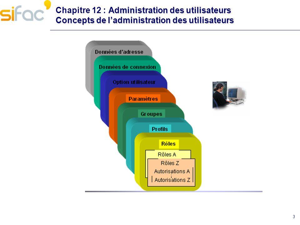 3 Administration des utilisateurs Concepts de ladministration des utilisateurs Chapitre 12 : Administration des utilisateurs Concepts de ladministrati