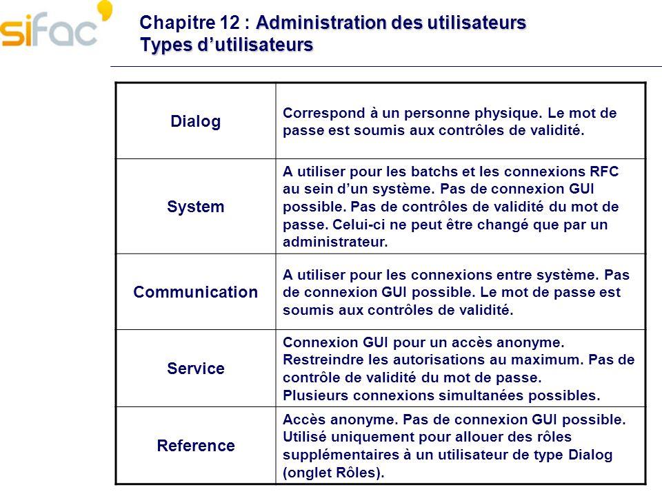 Administration des utilisateurs Types dutilisateurs Chapitre 12 : Administration des utilisateurs Types dutilisateurs Dialog Correspond à un personne