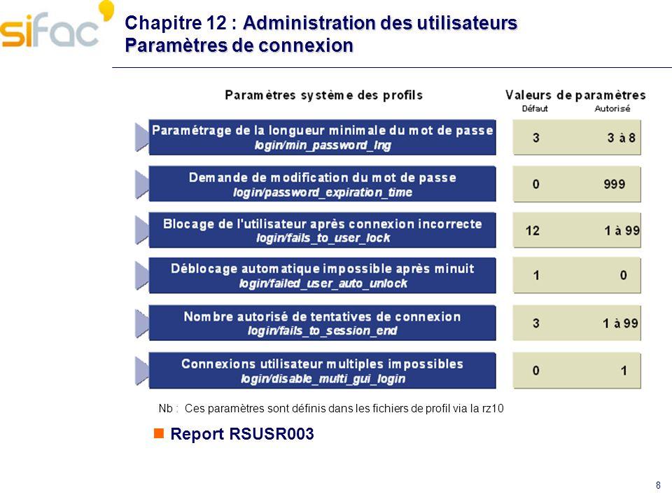 8 Administration des utilisateurs Paramètres de connexion Chapitre 12 : Administration des utilisateurs Paramètres de connexion Report RSUSR003 Nb : C