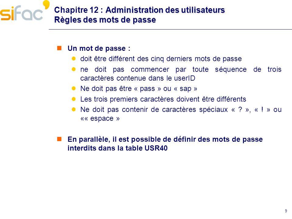 9 Administration des utilisateurs Règles des mots de passe Chapitre 12 : Administration des utilisateurs Règles des mots de passe Un mot de passe : do