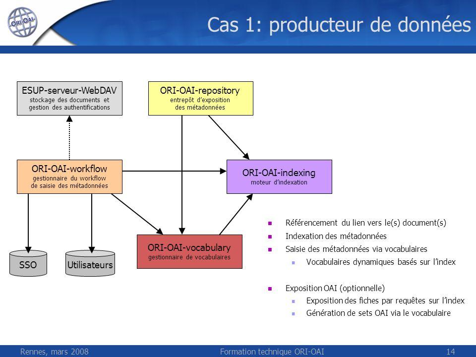 Rennes, mars 2008Formation technique ORI-OAI14 Cas 1: producteur de données UtilisateursSSO ESUP-serveur-WebDAV stockage des documents et gestion des