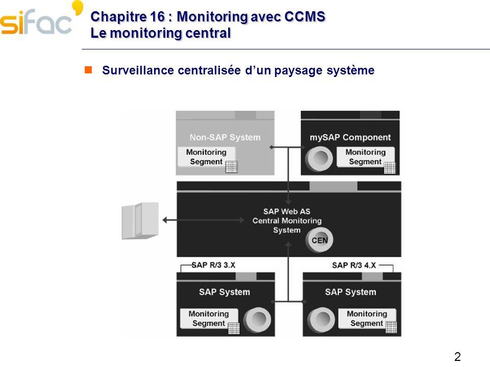 3 Chapitre 16 : Monitoring avec CCMS Le moniteur dalertes CCMS La CCMS se décompose en 3 parties : collecte de données, stockage des données et administration
