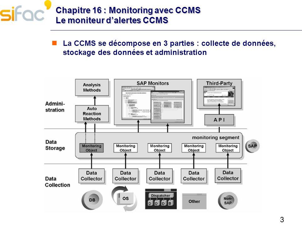 3 Chapitre 16 : Monitoring avec CCMS Le moniteur dalertes CCMS La CCMS se décompose en 3 parties : collecte de données, stockage des données et admini