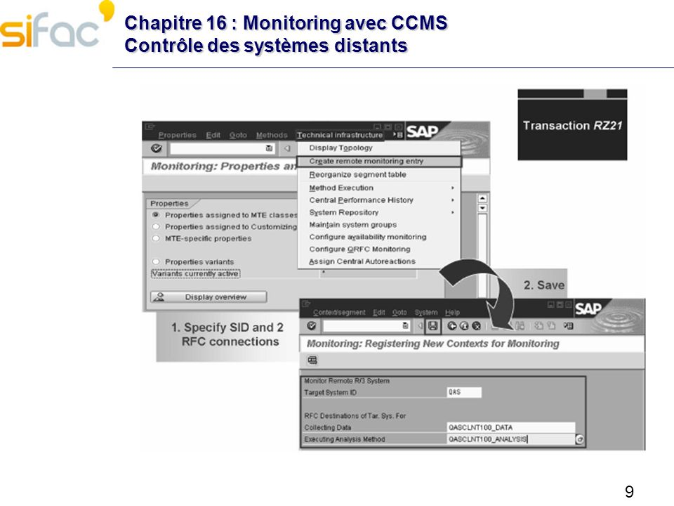 10 Chapitre 16 : Monitoring avec CCMS Création dun moniteur SAP fournit plus de 600 mesures dans la CCMS Il est donc nécessaire de filtrer les données à afficher dans les moniteurs en fonction de ses objectifs de surveillance Il est possible de créer ses propres moniteurs qui rassemblent les données que lon souhaite surveiller Transaction RZ20 Activer les fonctions de gestion Distinguer la création Dun ensemble de moniteur (regroupement) Du moniteur lui-même