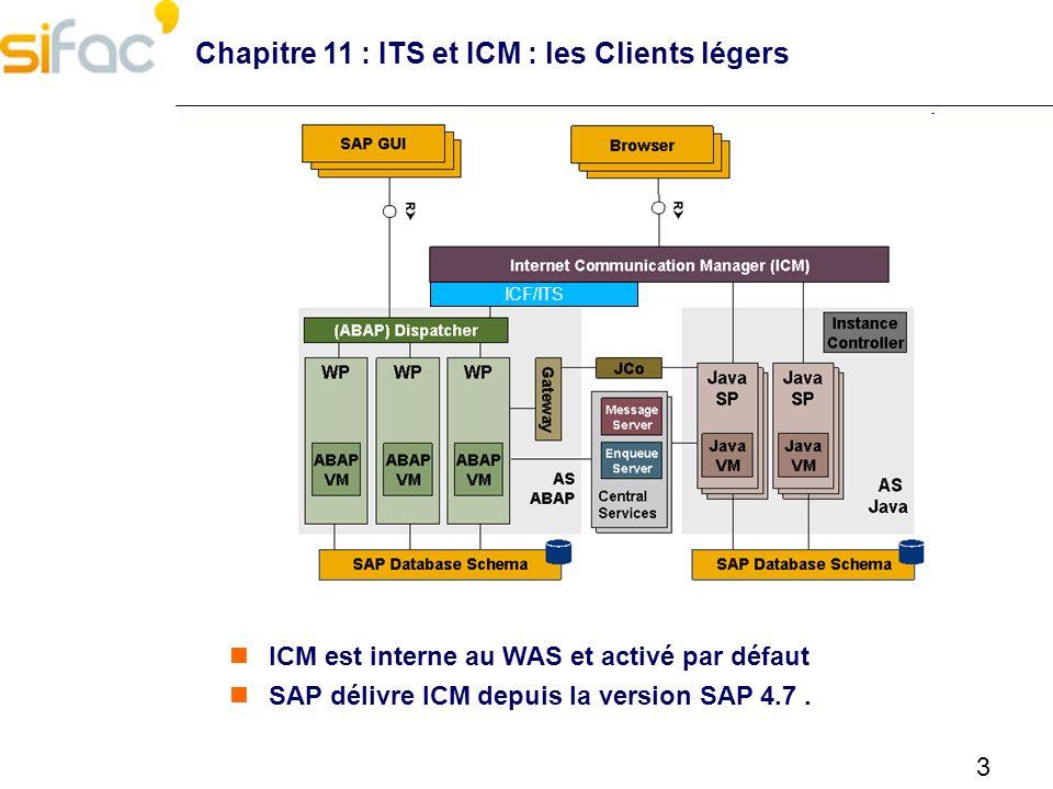4 Chapitre 11 : ITS et ICM : les Clients légers Administration ICM Transaction SMICM
