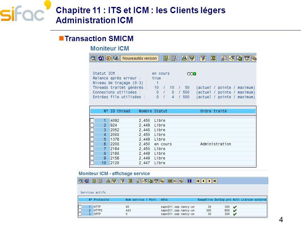 5 Chapitre 11 : ITS et ICM : les Clients légers Administration ICF Transaction SICF Personnalisation du Web GUI (client léger HTML) Personnalisation des web-services Client léger : /default_host/sap/bc/gui/sap/its/webgui