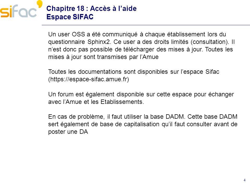 4 Espace SIFAC Chapitre 18 : Accès à laide Espace SIFAC Un user OSS a été communiqué à chaque établissement lors du questionnaire Sphinx2. Ce user a d