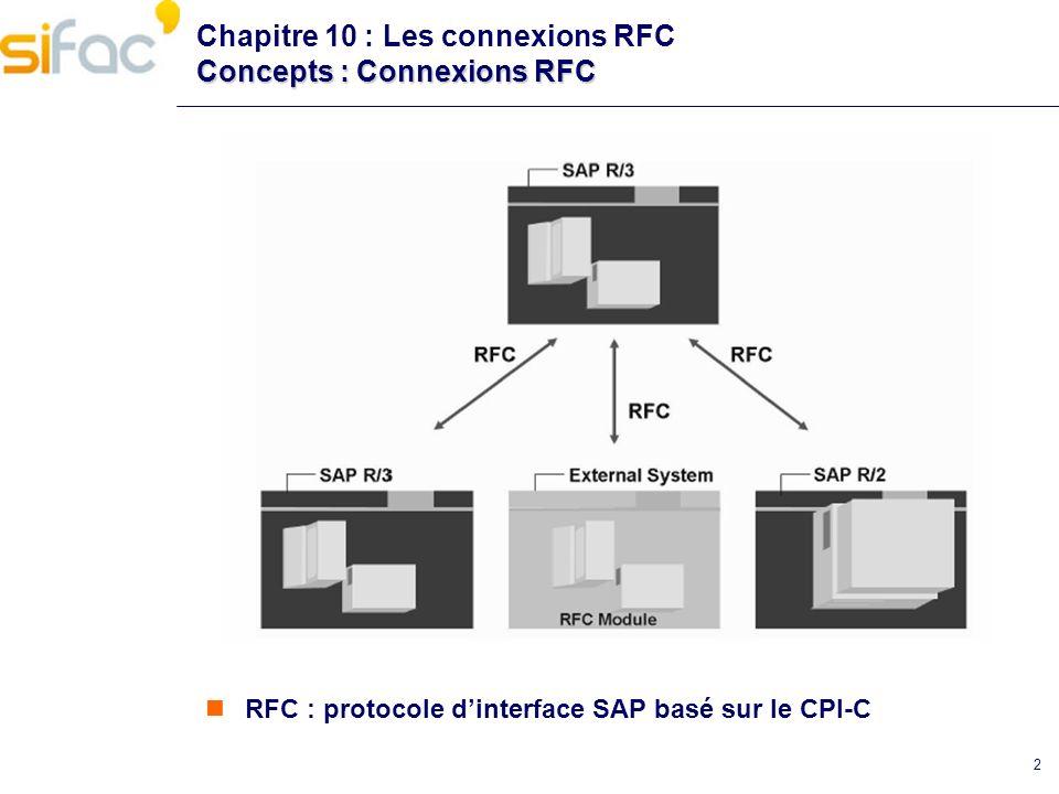 2 Concepts : Connexions RFC Chapitre 10 : Les connexions RFC Concepts : Connexions RFC RFC : protocole dinterface SAP basé sur le CPI-C
