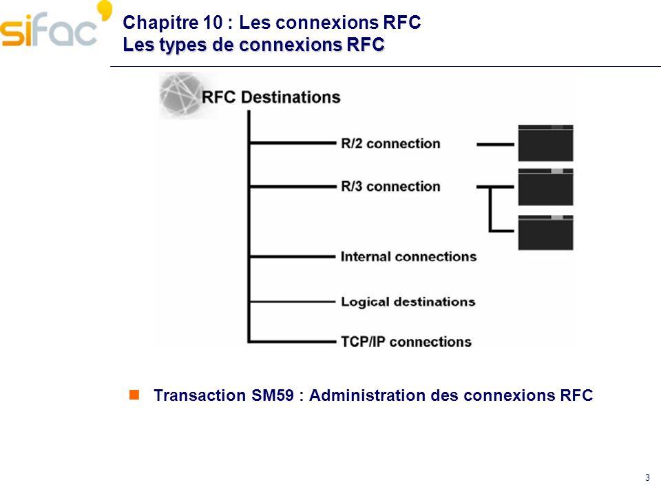 3 Les types de connexions RFC Chapitre 10 : Les connexions RFC Les types de connexions RFC Transaction SM59 : Administration des connexions RFC