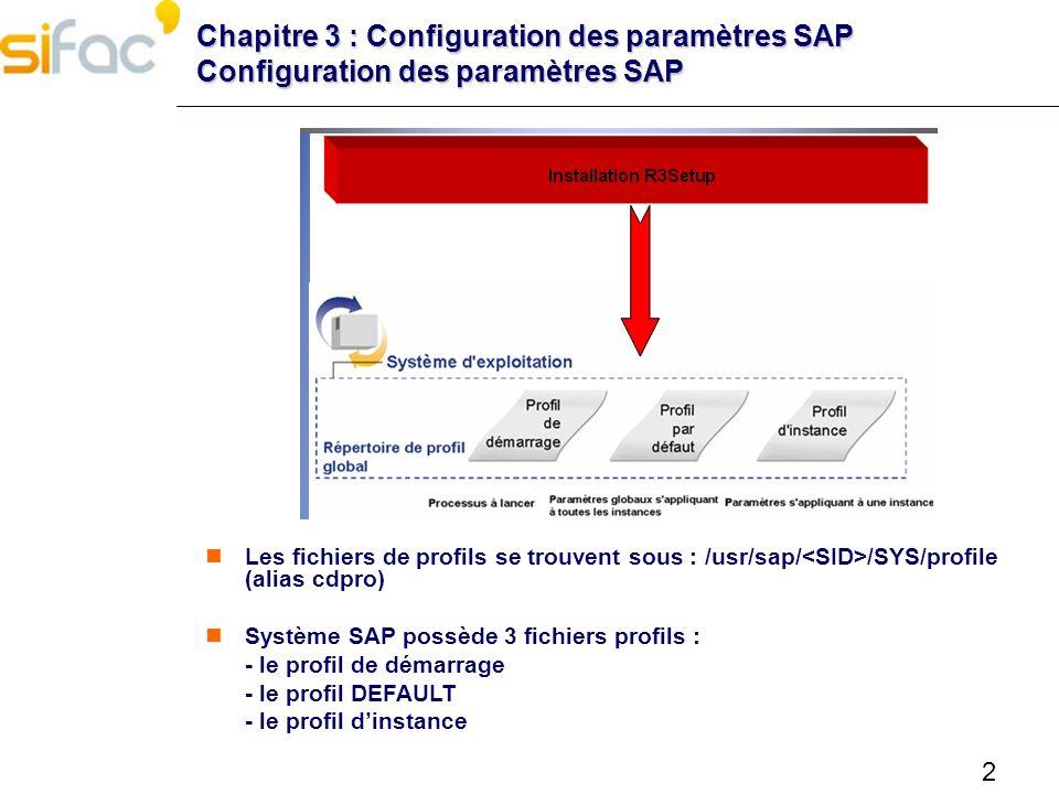 2 Chapitre 3 : Configuration des paramètres SAP Configuration des paramètres SAP Les fichiers de profils se trouvent sous : /usr/sap/ /SYS/profile (al