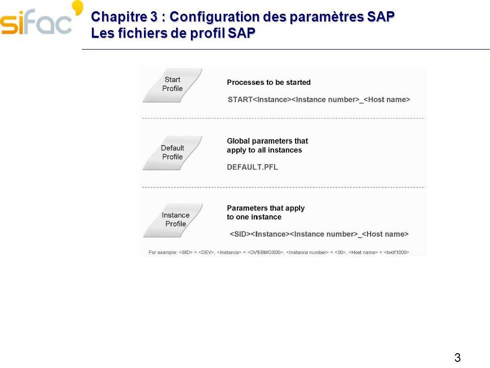 4 Chapitre 3 : Configuration des paramètres SAP Administration des profils : RZ10 AVANTAGES de cette transaction : - Administration et maintenance centralisée des instances - Vérification des profils - Modification des profils - Administration multiple dinstance - Comparaison des profils actifs et des anciens profils