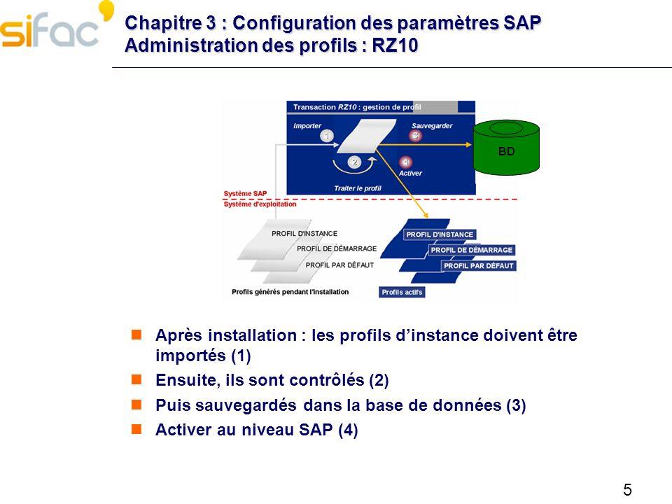 5 Chapitre 3 : Configuration des paramètres SAP Administration des profils : RZ10 Après installation : les profils dinstance doivent être importés (1)