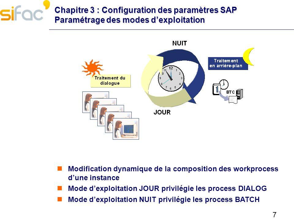 7 Chapitre 3 : Configuration des paramètres SAP Paramétrage des modes dexploitation Modification dynamique de la composition des workprocess dune inst