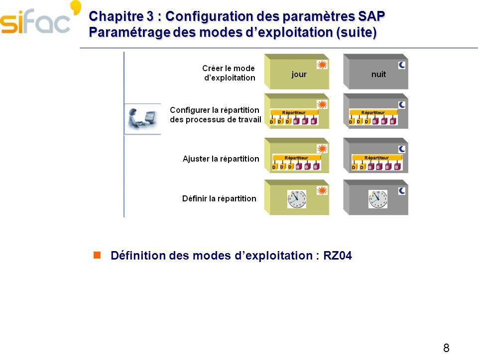 9 Chapitre 3 : Configuration des paramètres SAP Paramétrage des modes dexploitation (suite) La table des temps autorise une planification sur 24 heures