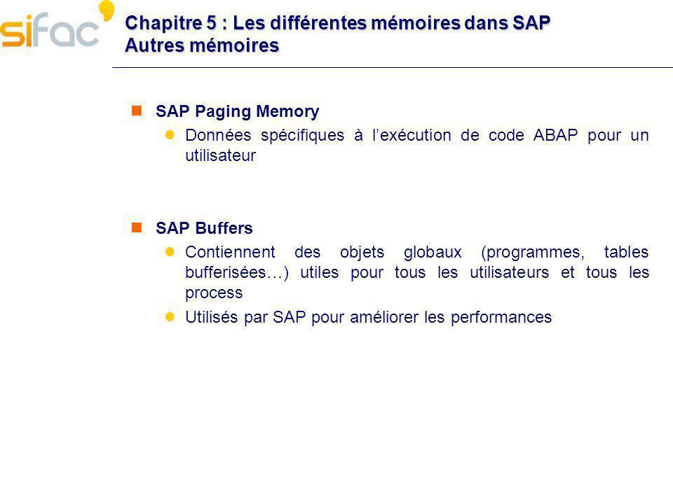 Chapitre 5 : Les différentes mémoires dans SAP Autres mémoires SAP Paging Memory Données spécifiques à lexécution de code ABAP pour un utilisateur SAP