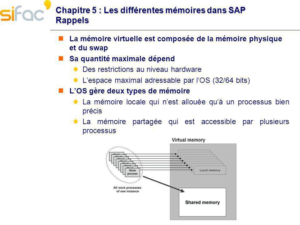 13 Chapitre 5 : Les différentes mémoires dans SAP Les buffers SAP Nametab (NTAB) : Dictionnaire de données ABAP Program Buffer Program Buffer (PXA) : Contient les programmes ABAP CUA Buffer : contient des données utilisées par le SAP GUI (menus, boutons…) Screen Buffer : stocke les définitions décran Calendar Buffer : stocke les calendriers OTR Buffer : stocke les textes utilisés par le services HTTP Generic Table Buffer : données des tables bufferisées complètement ou partiellement Single record : données des tables bufferisées à la demande Export/Import Buffer : contient des données qui doivent être mises à disposition de plusieurs work process Exp./Imp.SHM : contient des données placées par la commande ABAP EXPORT TO SHARED MEMORY Roll & Paging Buffers : buffer Roll Area et Paging Area qui servent lors du changement du contexte utilisateur dun process dialog à lautre