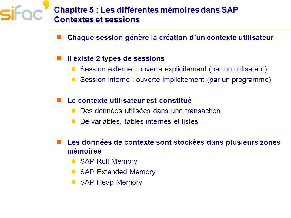 Chapitre 5 : Les différentes mémoires dans SAP SAP Roll Memory Dans la mémoire locale des processus : la Roll Area Le contexte utilisateur en cours dutilisation par le processus Accessible à ce seul processus Dans la mémoire partagée de SAP : le Roll Buffer Buffer pour stocker temporairement le contexte utilisateur lors dun switch de process Accessible à tous les processus
