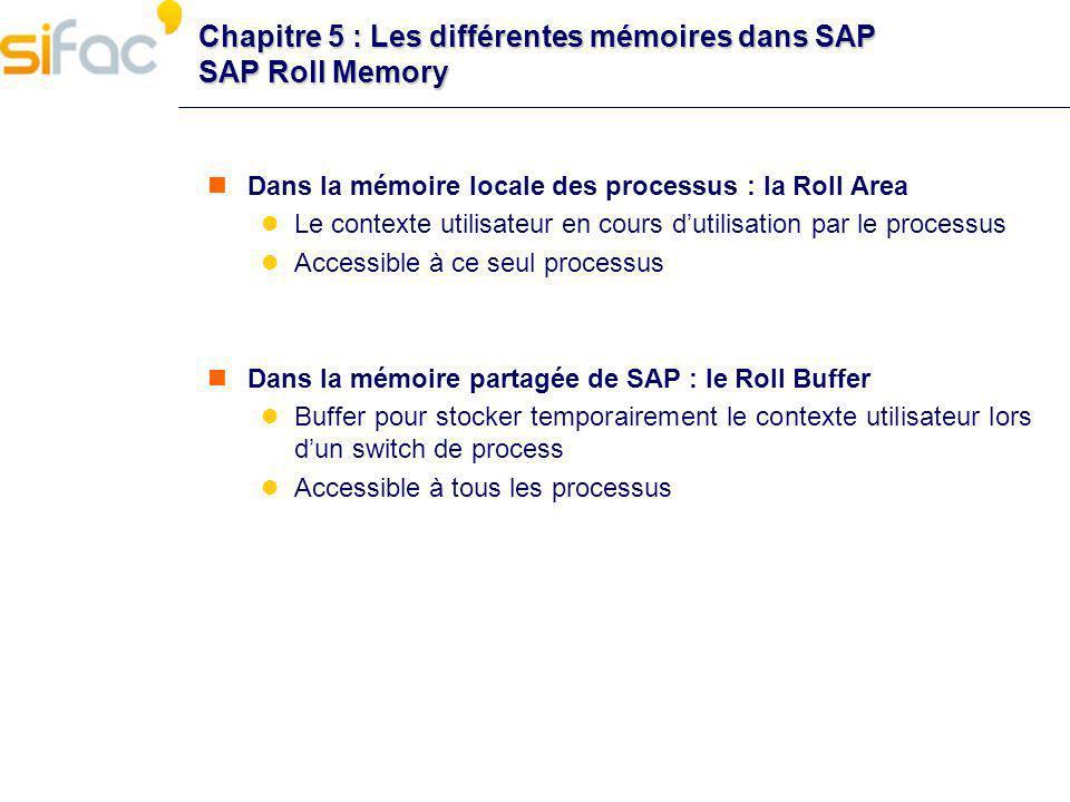 Chapitre 5 : Les différentes mémoires dans SAP Mécanisme de Roll in / Roll out Roll in : copie du contexte utilisateur dun processus vers la mémoire partagée Roll out : copie du contexte utilisateur de la mémoire partagée vers la mémoire spécifique dun processus Roll buffer (shared memory) Roll area (local) Roll file (disk) Roll area (local) Work Process1 Work Process2 Roll in Roll out