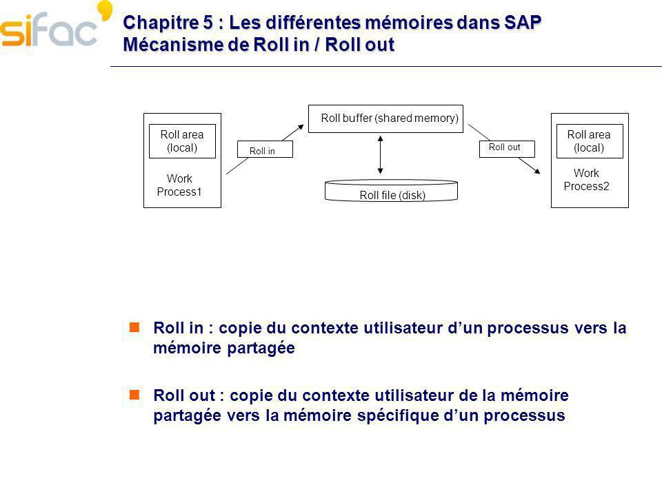 Chapitre 5 : Les différentes mémoires dans SAP SAP Extended Memory Le roll in/roll out du contexte utilisateur peut être pénalisant en termes de performances Or la plupart des transactions SAP comprennent plusieurs écrans qui peuvent donc être traités par des process différents Cest pourquoi le contexte utilisateur ne stocke majoritairement que des pointeurs vers des données située dans une zone mémoire spécifique de la mémoire partagée : lExtended Memory Le transfert du contexte dun process local à lautre en passant par le Roll Buffer est donc beaucoup plus rapide