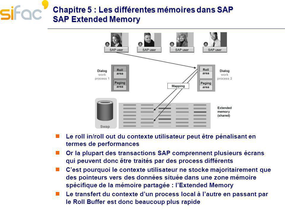 Chapitre 5 : Les différentes mémoires dans SAP SAP Heap Memory Lorsquil ny a plus de mémoire disponible dans lextended memory ou que lutilisateur a atteint son quota dallocation dans lextended memory Le reste de la mémoire de la Roll Area va être utilisée Si la Roll Area est à son tour allouée complètement, une nouvelle zone en mémoire locale au process est utilisée : la Heap Memory