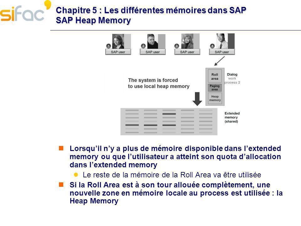 Chapitre 5 : Les différentes mémoires dans SAP SAP Heap Memory Lorsquil ny a plus de mémoire disponible dans lextended memory ou que lutilisateur a at